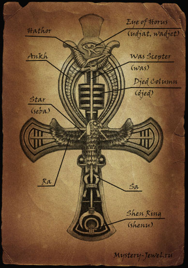 My ankh tattoo designs. pictures online: id.ddns.pl/ankh+tattoo+designs.html